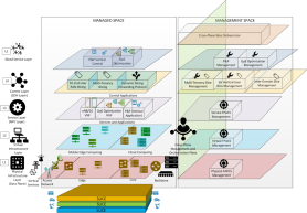 SliceNet-architecture-simplified-2