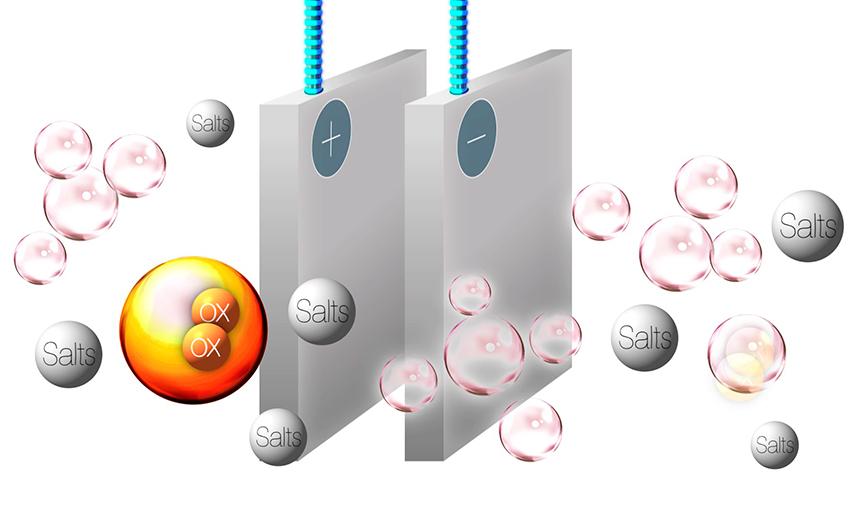 Grafic-Sistema-Depuracio-Aigua-Electrodepuracio-web
